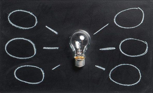 Der Strategie-Effizienz-Index bringt es an den Tag